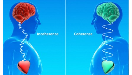 Coherence Through Self-Knowledge Yoga